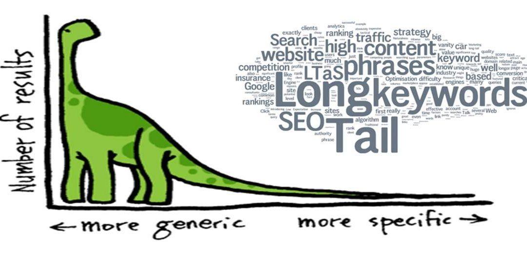 Che cos'è la Coda Lunga e come si applica al posizionamento nei motori di ricerca