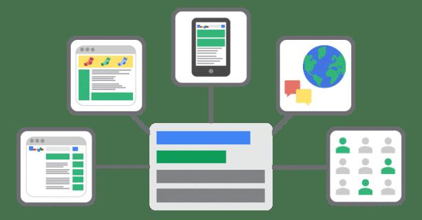 google adwords annunci