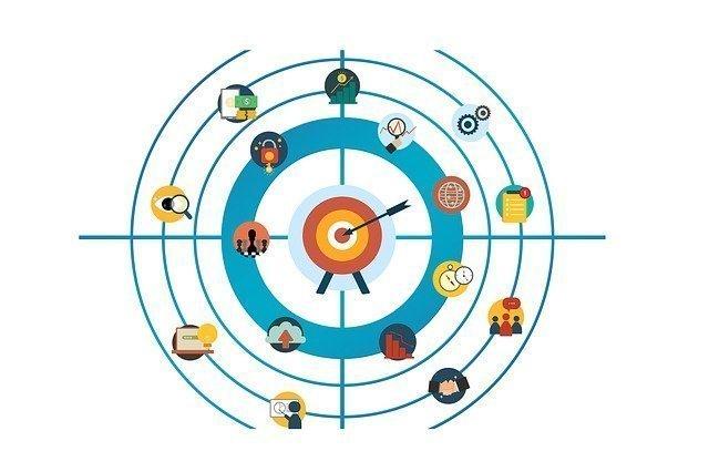 Brand Reputation, come analizzare la reputazione on line e identificare il target giusto