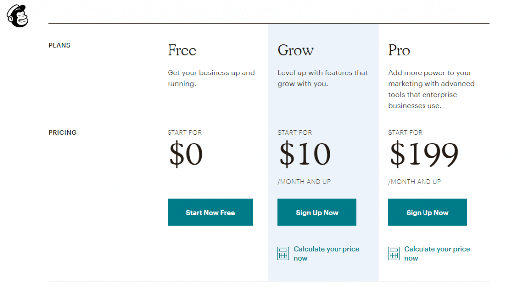 Prezzi abbonamenti MailChimp