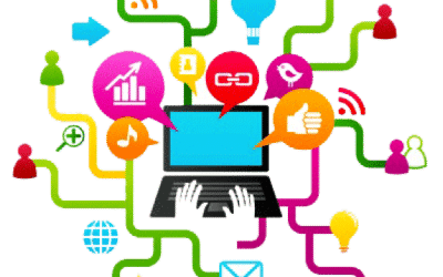 Sito web o Social network per il tuo business?